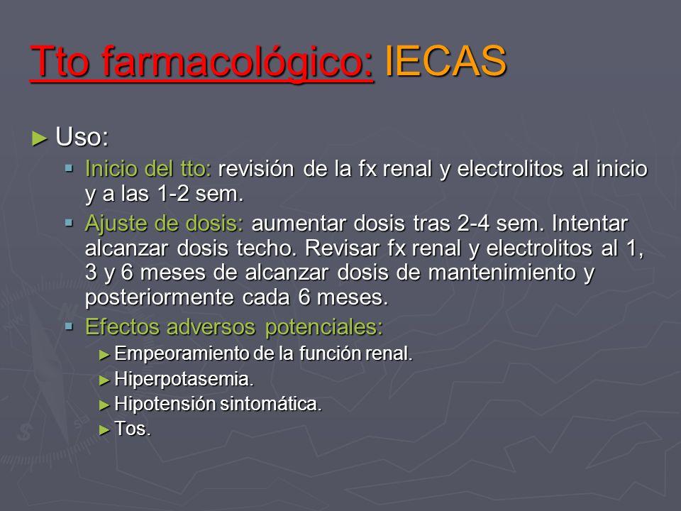 Tto farmacológico: IECAS