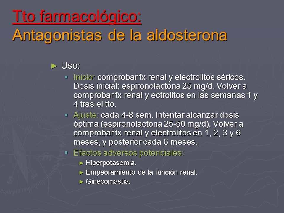 Tto farmacológico: Antagonistas de la aldosterona