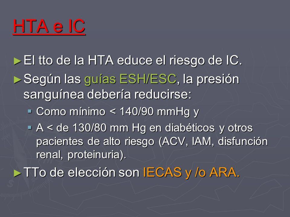 HTA e IC El tto de la HTA educe el riesgo de IC.