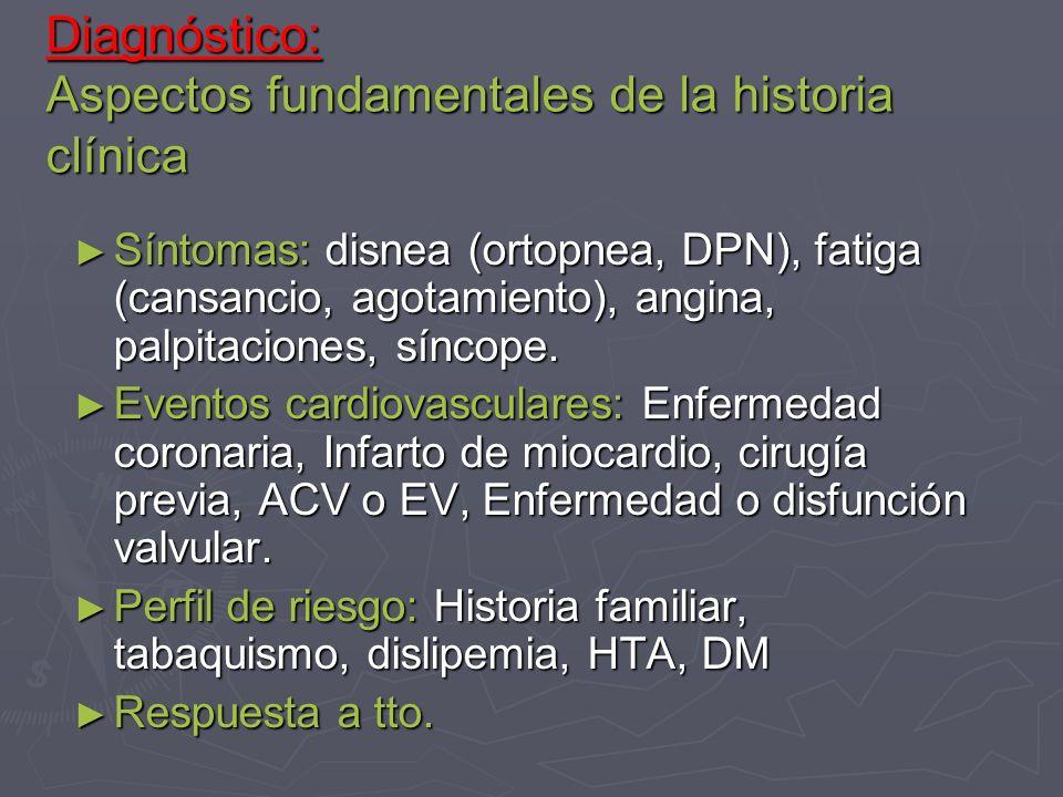 Diagnóstico: Aspectos fundamentales de la historia clínica