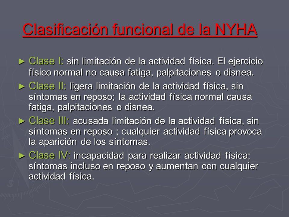 Clasificación funcional de la NYHA