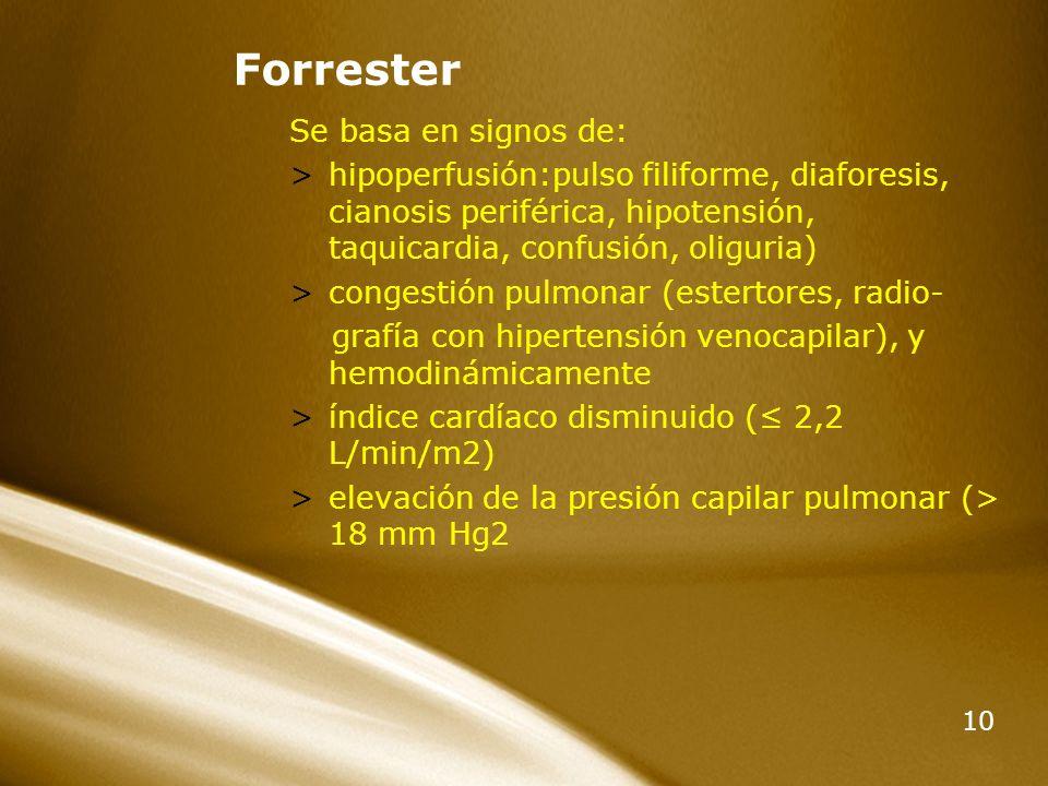 Forrester Se basa en signos de: