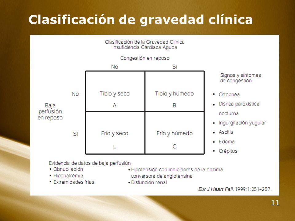 Clasificación de gravedad clínica