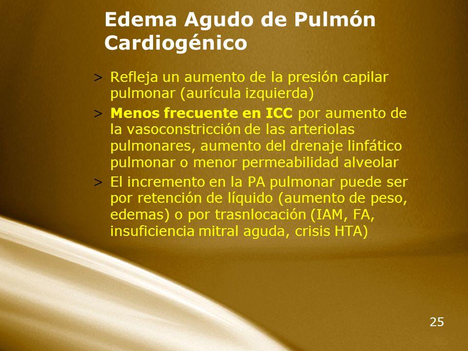 Edema Agudo de Pulmón Cardiogénico