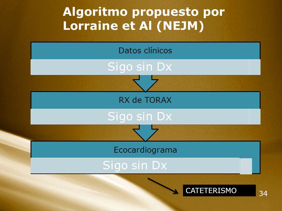 Algoritmo propuesto por Lorraine et Al (NEJM)