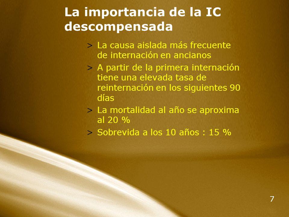 La importancia de la IC descompensada
