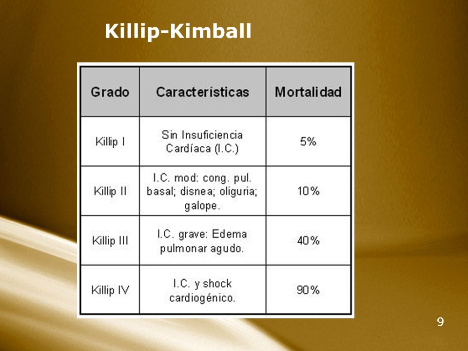 Killip-Kimball