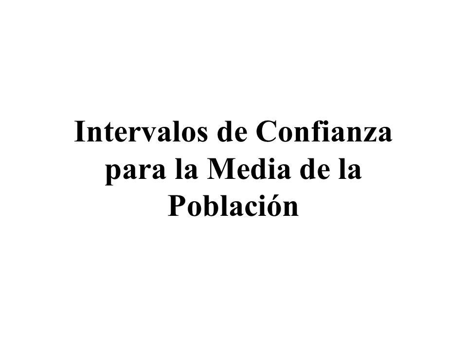 Intervalos de Confianza para la Media de la Población