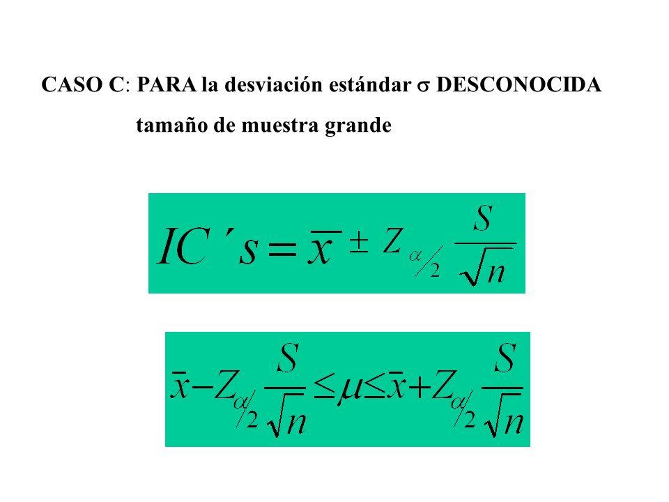 CASO C: PARA la desviación estándar  DESCONOCIDA