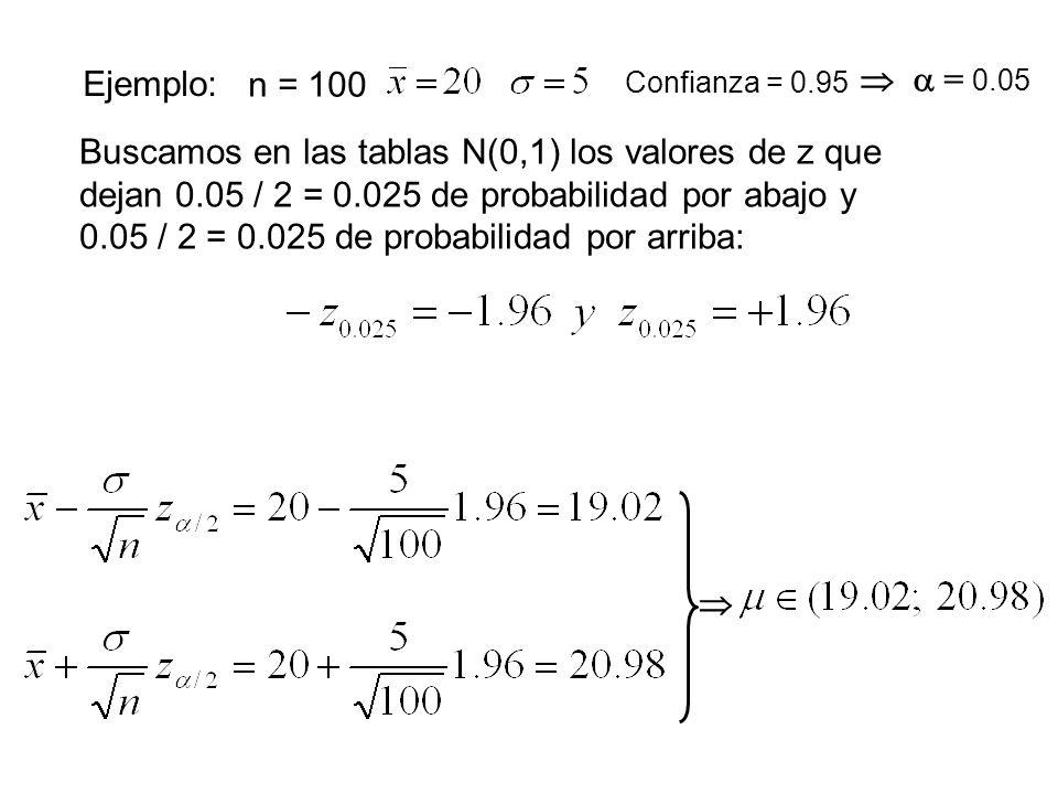 Buscamos en las tablas N(0,1) los valores de z que