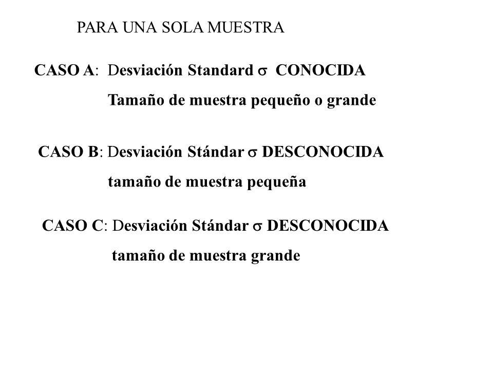 PARA UNA SOLA MUESTRACASO A: Desviación Standard  CONOCIDA. Tamaño de muestra pequeño o grande. CASO B: Desviación Stándar  DESCONOCIDA.