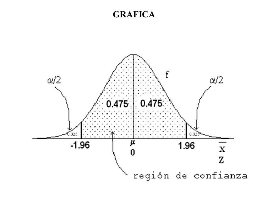 GRAFICA 0.025 0.025