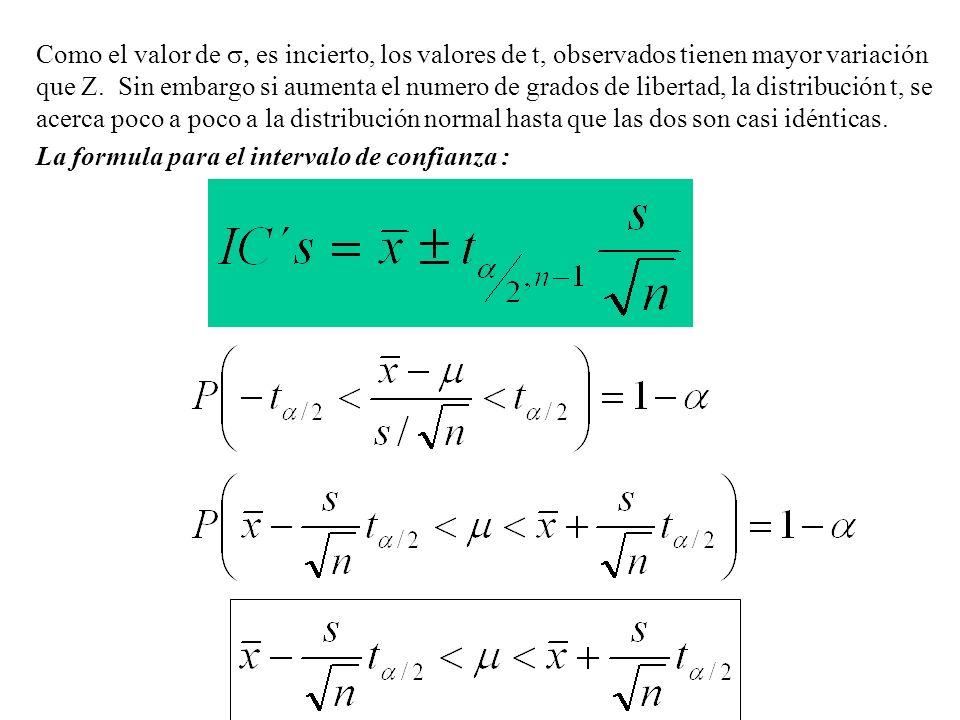 Como el valor de s, es incierto, los valores de t, observados tienen mayor variación que Z. Sin embargo si aumenta el numero de grados de libertad, la distribución t, se acerca poco a poco a la distribución normal hasta que las dos son casi idénticas.