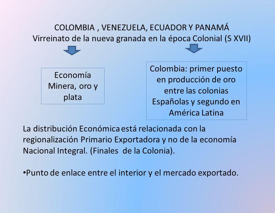 COLOMBIA , VENEZUELA, ECUADOR Y PANAMÁ