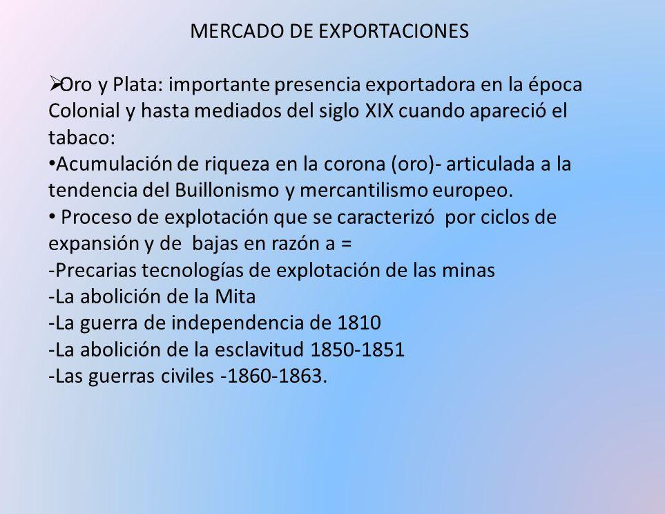 MERCADO DE EXPORTACIONES