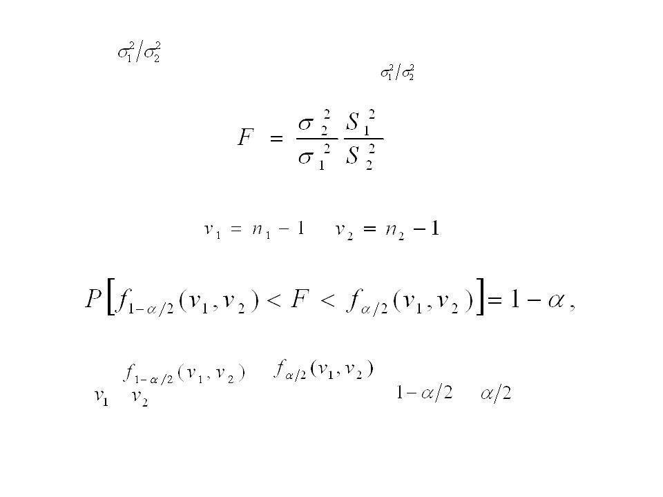 De acuerdo con el teorema 6.20, la variable aleatoria F tiene una