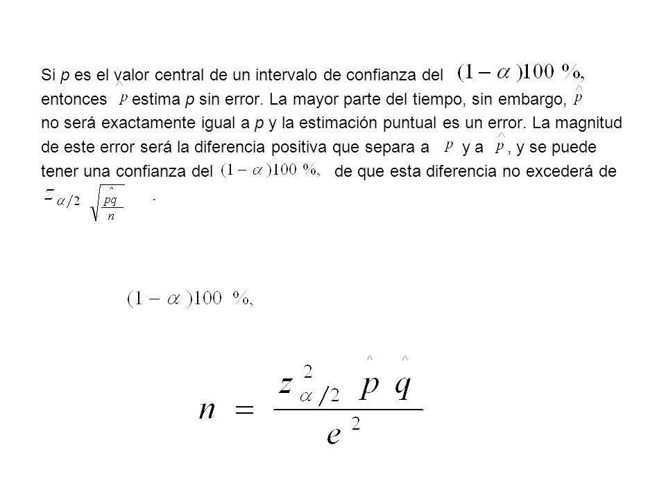 Si p es el valor central de un intervalo de confianza del