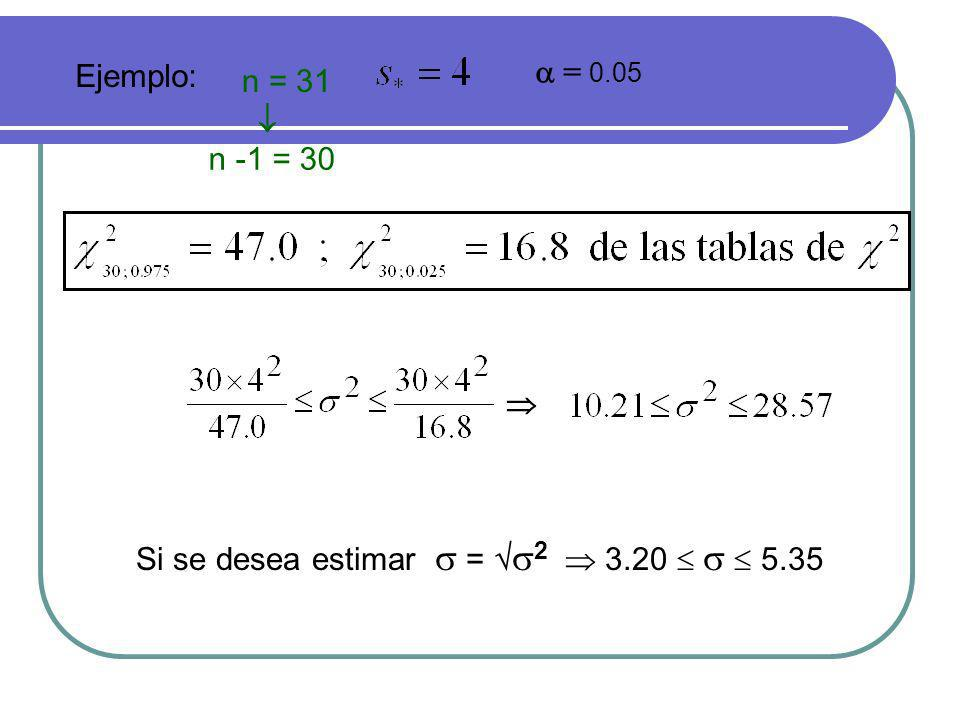 Si se desea estimar s = s2  3.20  s  5.35