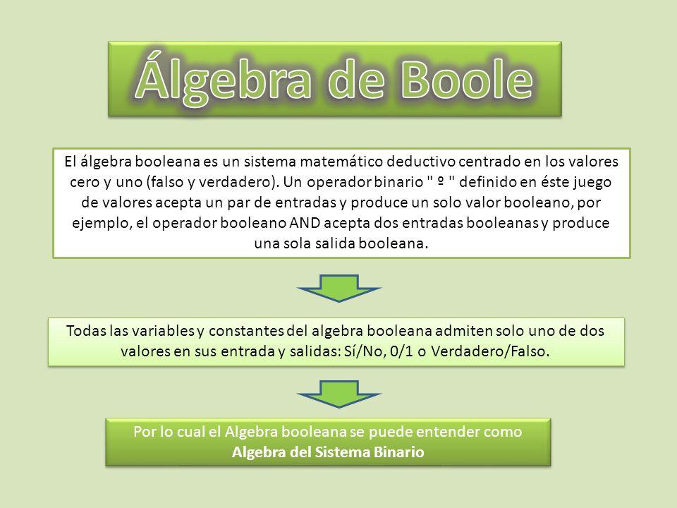 Álgebra de Boole