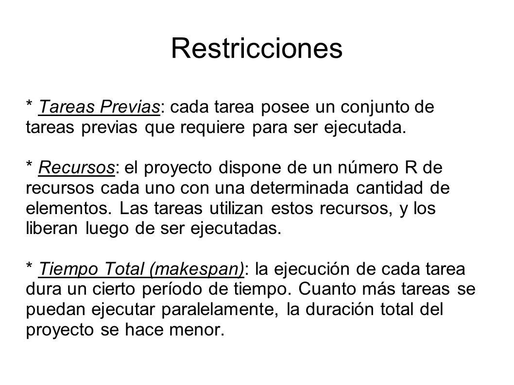 Restricciones * Tareas Previas: cada tarea posee un conjunto de tareas previas que requiere para ser ejecutada.