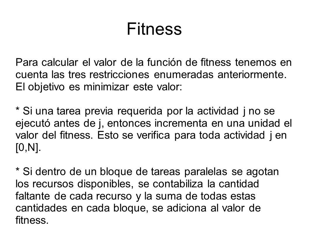 Fitness Para calcular el valor de la función de fitness tenemos en cuenta las tres restricciones enumeradas anteriormente.