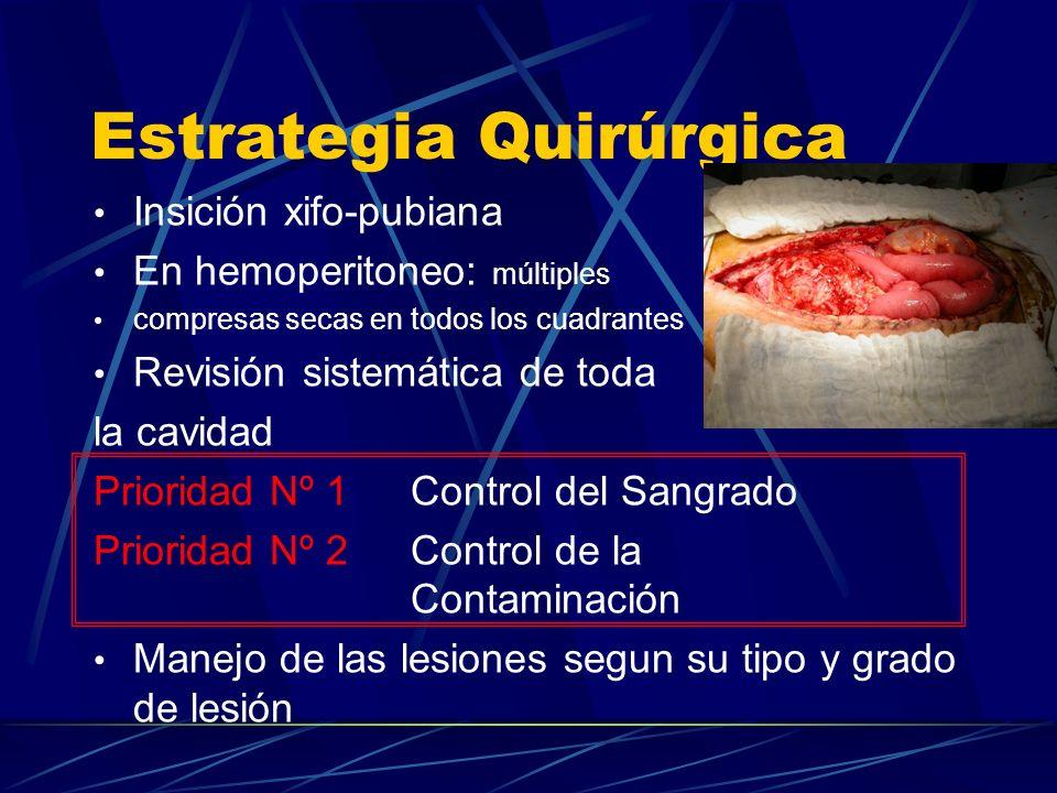 Estrategia Quirúrgica