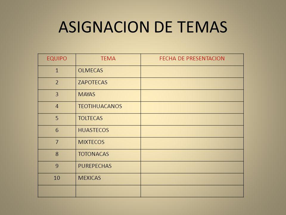 ASIGNACION DE TEMAS EQUIPO TEMA FECHA DE PRESENTACION 1 OLMECAS 2