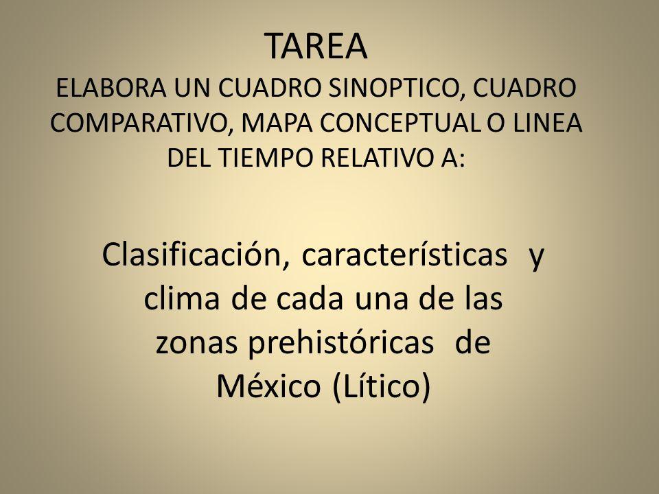 TAREA ELABORA UN CUADRO SINOPTICO, CUADRO COMPARATIVO, MAPA CONCEPTUAL O LINEA DEL TIEMPO RELATIVO A: