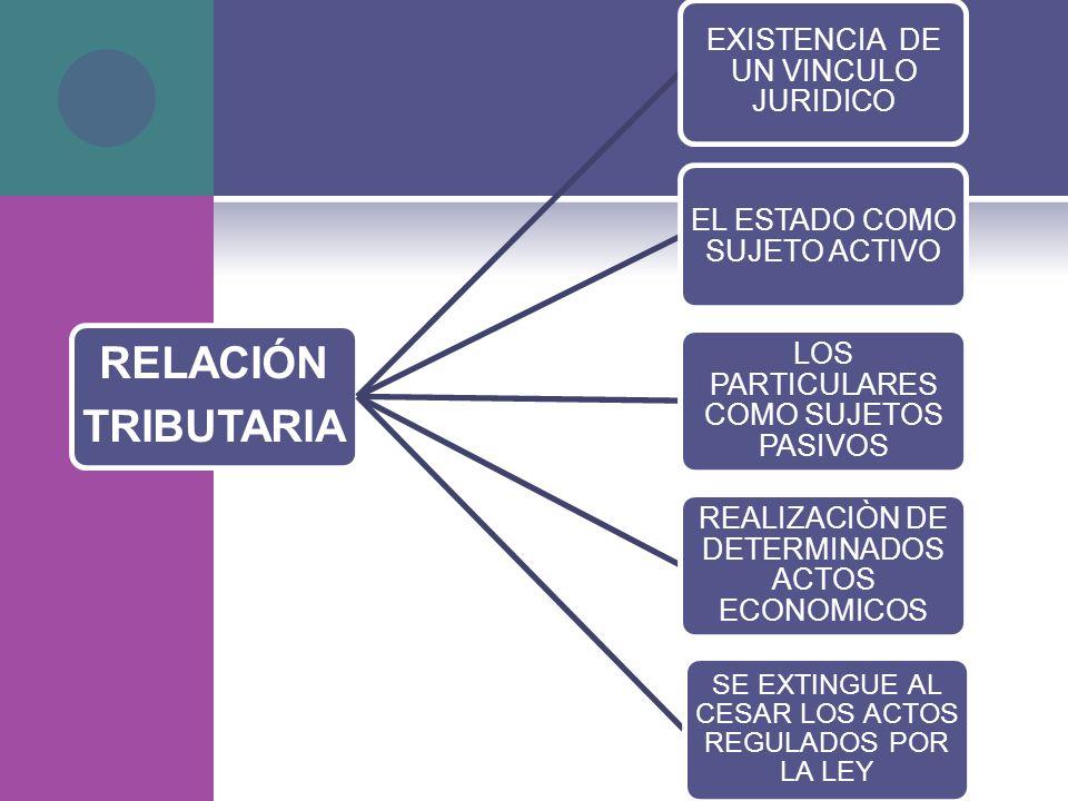 RELACIÓN TRIBUTARIA REALIZACIÒN DE DETERMINADOS ACTOS ECONOMICOS