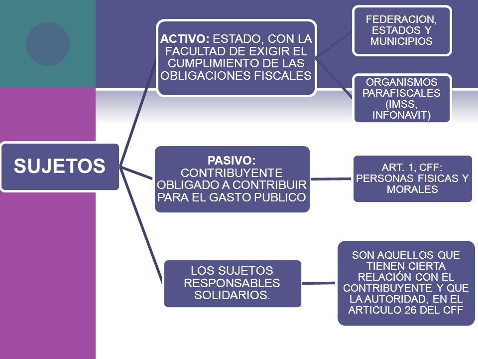 SUJETOSACTIVO: ESTADO, CON LA FACULTAD DE EXIGIR EL CUMPLIMIENTO DE LAS OBLIGACIONES FISCALES. FEDERACION, ESTADOS Y MUNICIPIOS.