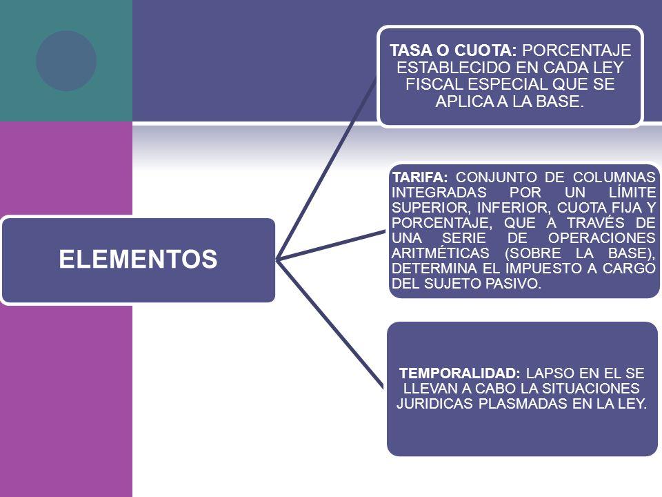 ELEMENTOS TASA O CUOTA: PORCENTAJE ESTABLECIDO EN CADA LEY FISCAL ESPECIAL QUE SE APLICA A LA BASE.