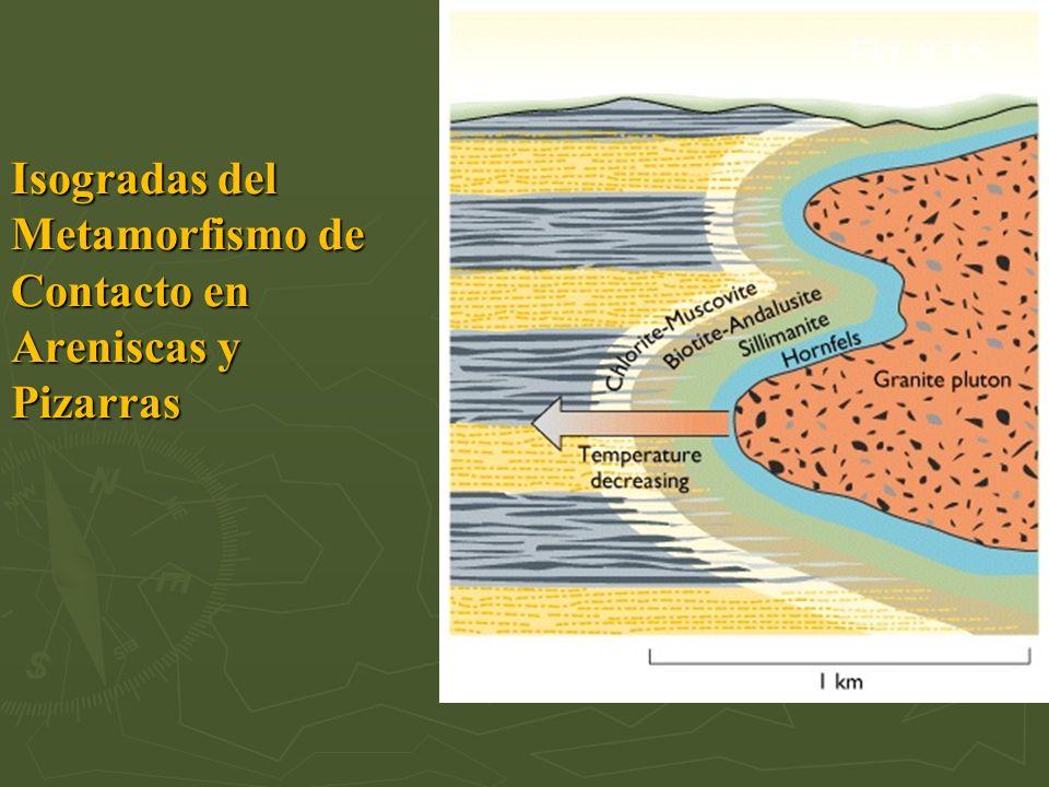 Isogradas del Metamorfismo de Contacto en Areniscas y Pizarras