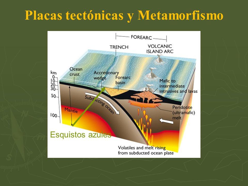 Placas tectónicas y Metamorfismo