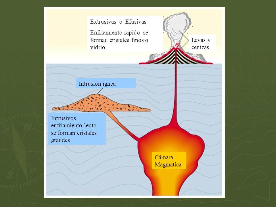 Extrusivas o Efusivas Enfriamiento rápido se forman cristales finos o vidrio. Lavas y cenizas. Intrusión ígnea.