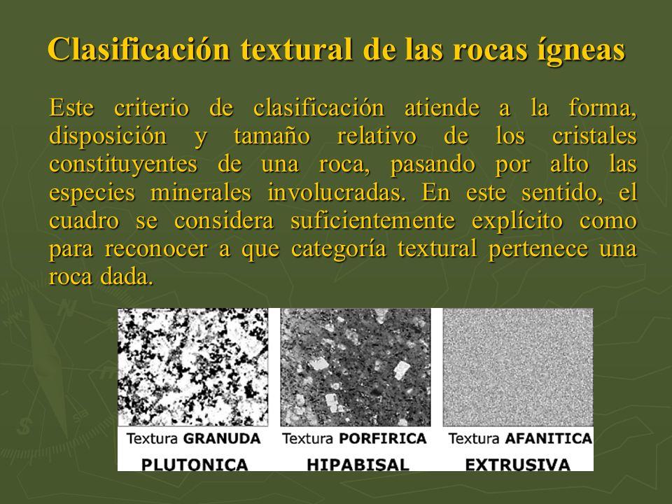 Clasificación textural de las rocas ígneas