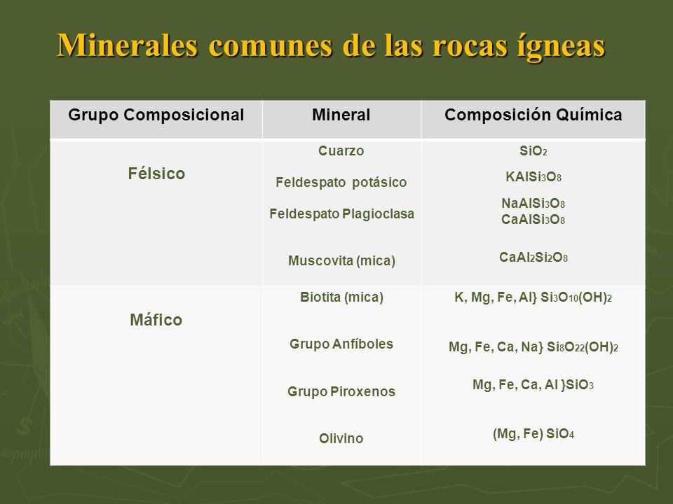 Minerales comunes de las rocas ígneas