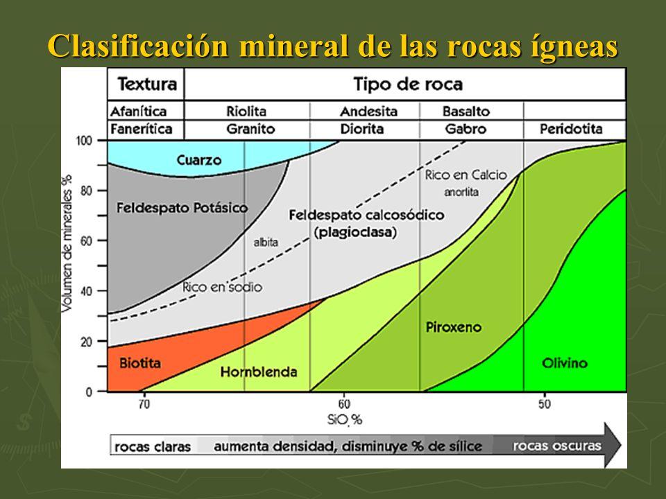 Clasificación mineral de las rocas ígneas