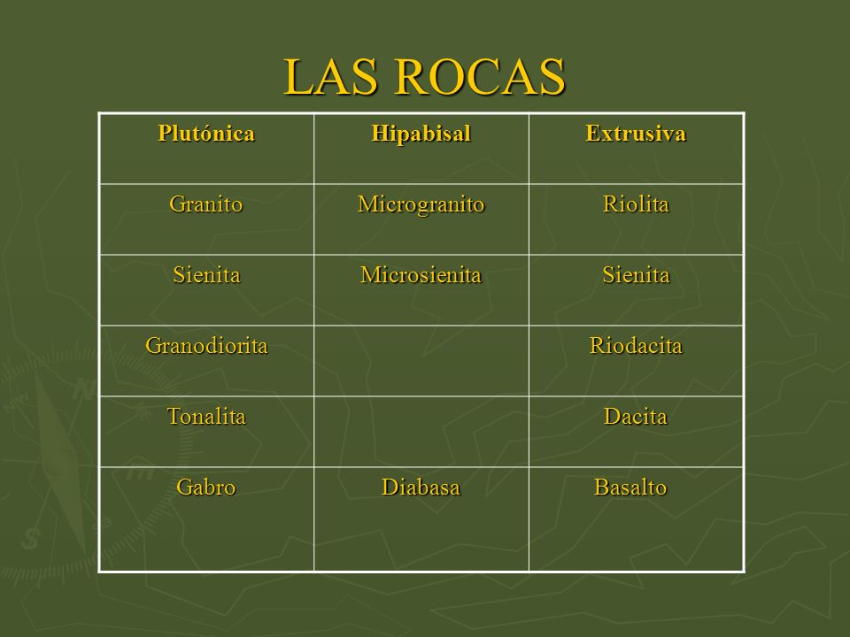 LAS ROCAS Plutónica Hipabisal Extrusiva Granito Microgranito Riolita