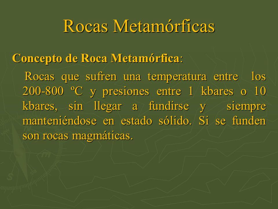 Rocas Metamórficas Concepto de Roca Metamórfica: