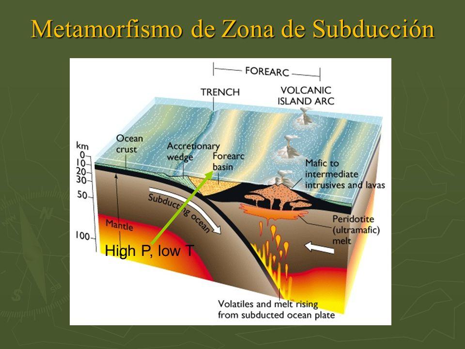 Metamorfismo de Zona de Subducción