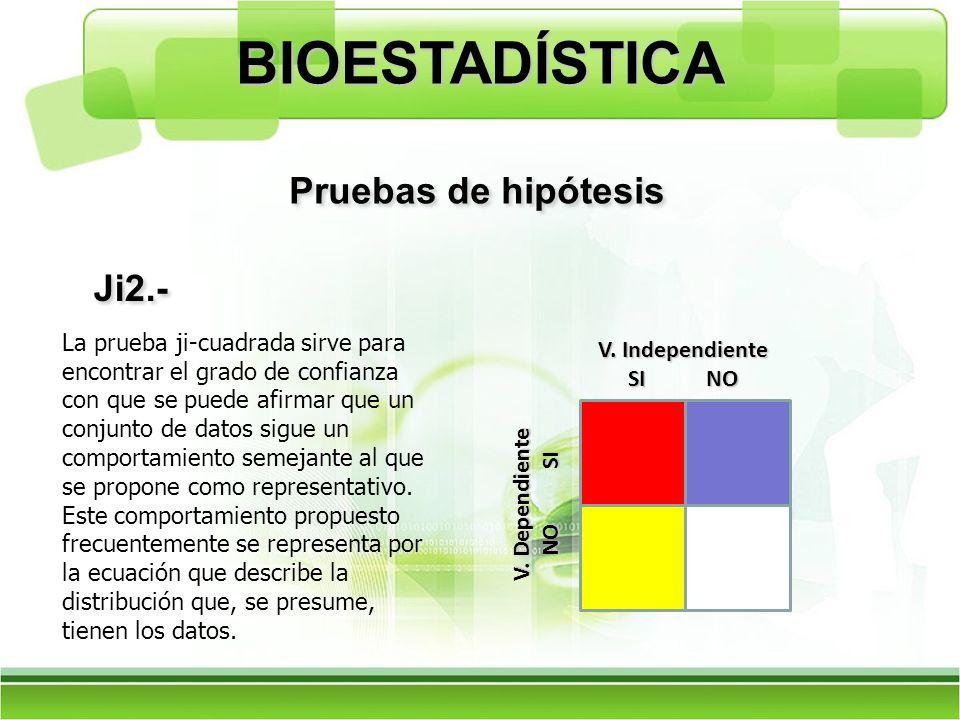BIOESTADÍSTICA Pruebas de hipótesis Ji2.-