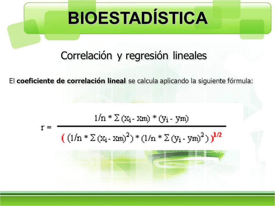 BIOESTADÍSTICA Correlación y regresión lineales