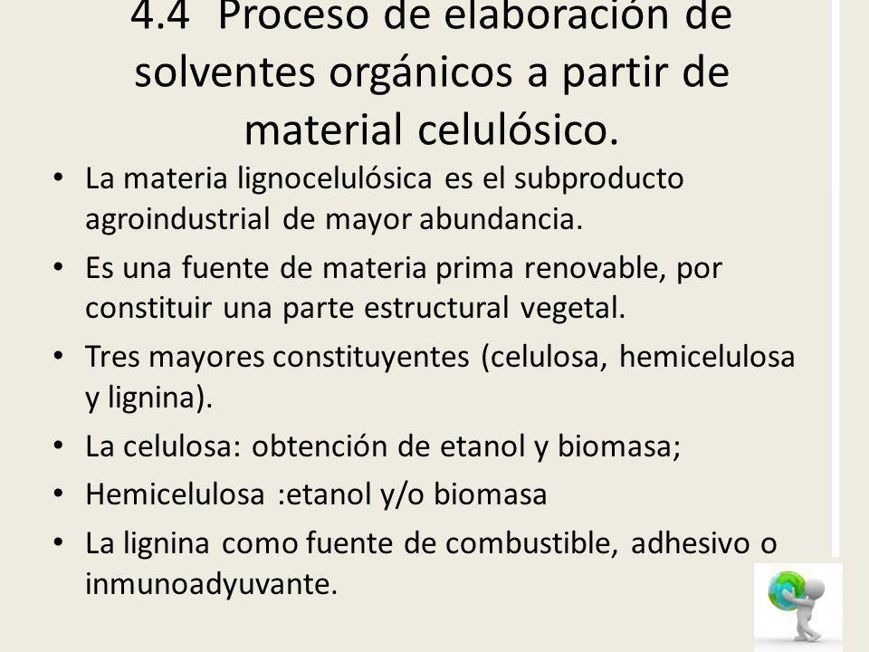 4.4 Proceso de elaboración de solventes orgánicos a partir de material celulósico.