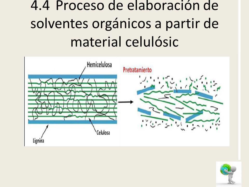 4.4 Proceso de elaboración de solventes orgánicos a partir de material celulósic