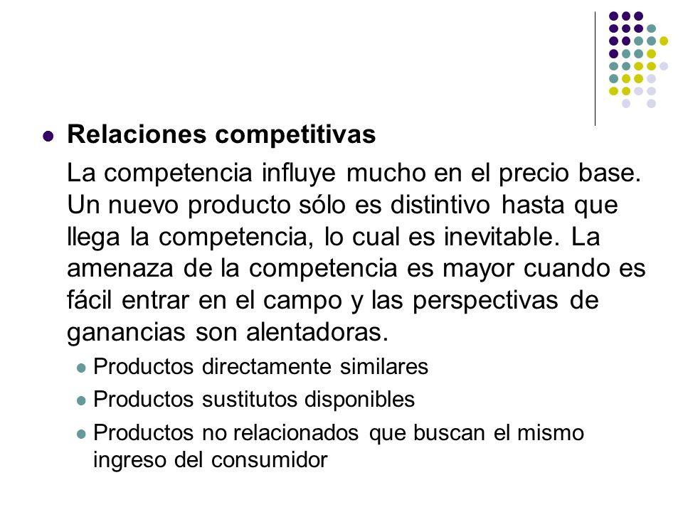 Relaciones competitivas