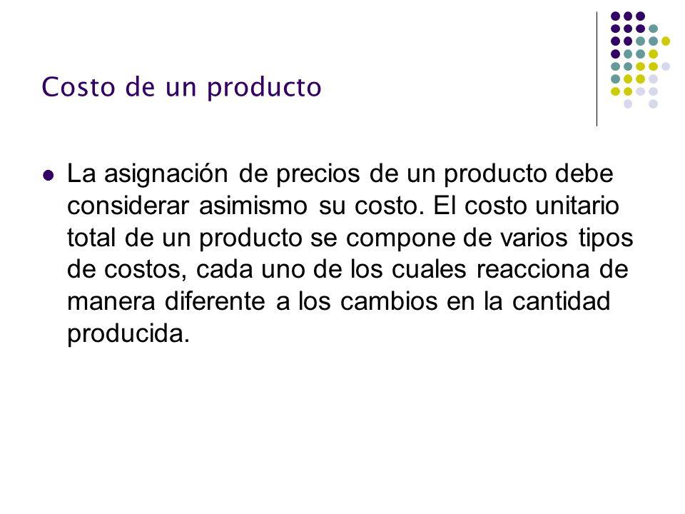 Costo de un producto