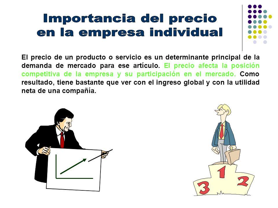 Importancia del precio en la empresa individual