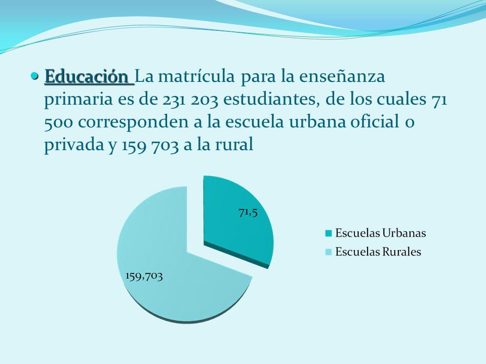 Educación La matrícula para la enseñanza primaria es de 231 203 estudiantes, de los cuales 71 500 corresponden a la escuela urbana oficial o privada y 159 703 a la rural