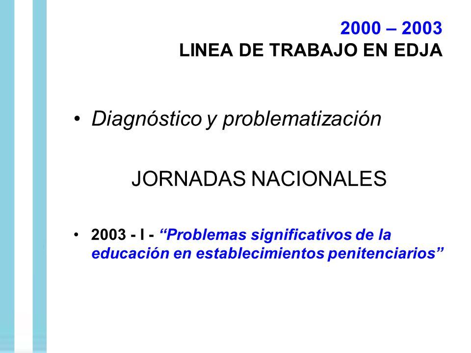 2000 – 2003 LINEA DE TRABAJO EN EDJA