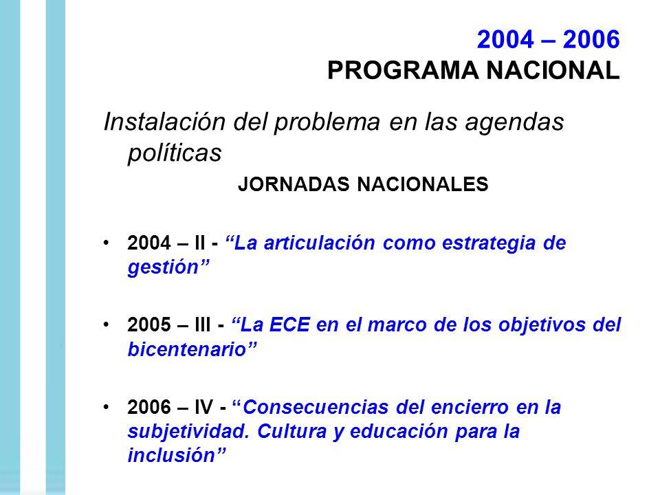 Instalación del problema en las agendas políticas